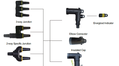 Separable Connectors Mated  with IEEE 386